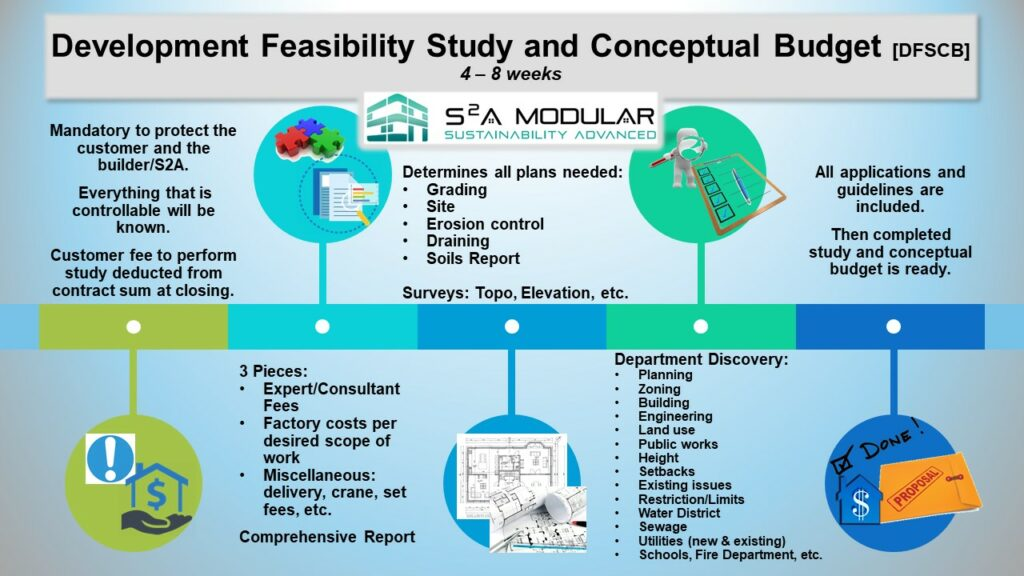 DFSCB Infographic